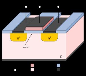 Leistungsverstärker Bild Wikipedia
