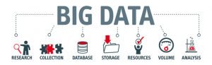 Big Data Management  Bild Fotolia